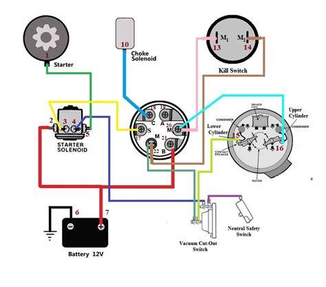 johnson ignition switch wiring diagram  wiring diagram