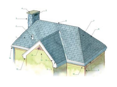 anatomy of a shingle roof anatomy of a roof diy