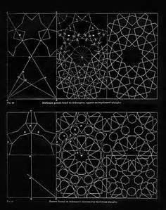 islamic pattern hankin s method attractor 1000 images about islamic art patterns on pinterest