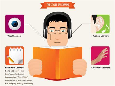 imagenes educativas estilos de aprendizaje 191 qu 233 estilo de aprendizaje se te facilita m 225 s revista