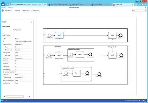visio enterprise visio enterprise visio enterprise network tools addon