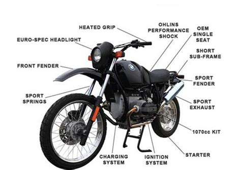 bmw motorcycle parts diagram max bmw motorcycles r100gs custom