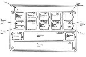bmw e92 fuse box autos post