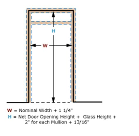 Standard Door Frame Dimensions Frame Design Reviews Standard Interior Door Opening