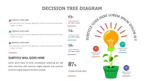 decision tree diagram powerslides