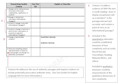 Lesson Plan Template Nyc by New York State Passage Selection Resources For Grade 3 8 Assessments Engageny