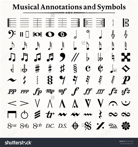 piano music symbols and meanings image result for music symbols piano teaching