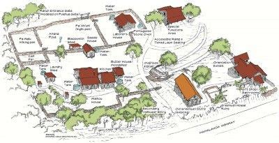the homestead plan homestead hideaway 28 farm layout design ideas to inspire your homestead