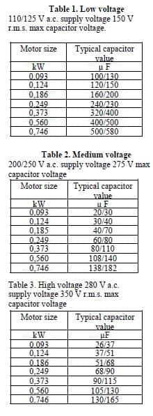 capacitor guide electric motor starting capacitor selection