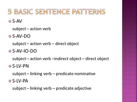 sentence pattern of noun terms that describe how people build sentences from