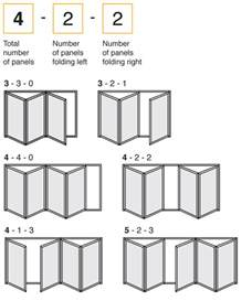 aluminium bifold doors search renovations