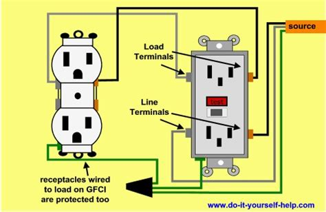 Gfci Receptacles In Kitchen by Kitchen Circuits Images Frompo