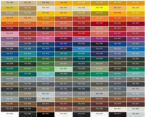 ral color chart ral colours ral