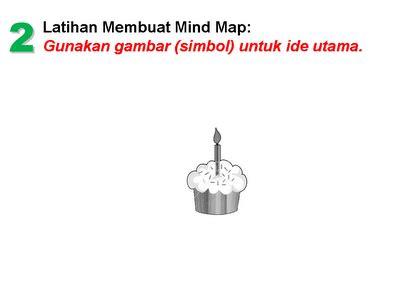 membuat mind mapp langkah langkah membuat mind map malioboro