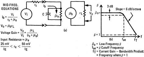 intermodulation in high frequency bipolar transistor integrated circuit mixers do you your bipolar transistors september 1973 popular electronics rf cafe