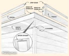 Installing New Kitchen Faucet how to install aluminum soffits that are maintenance free