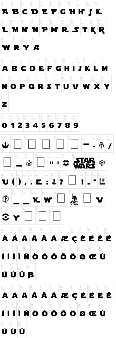 dafont star wars star wars font alex star wars room pinterest
