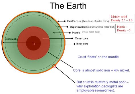 Section 3 Theory Of Plate Tectonics by 84 Section 3 Theory Of Plate Tectonics Crater