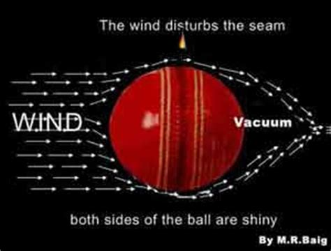 how to swing a cricket ball sky has no limits so do i science behind the