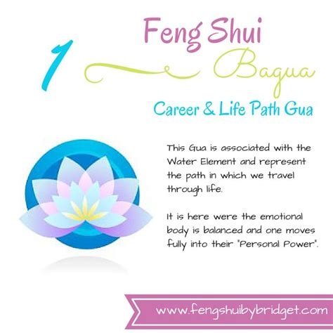 Feng Shui Karriere by 1000 Images About Feng Shui On Feng Shui Tips