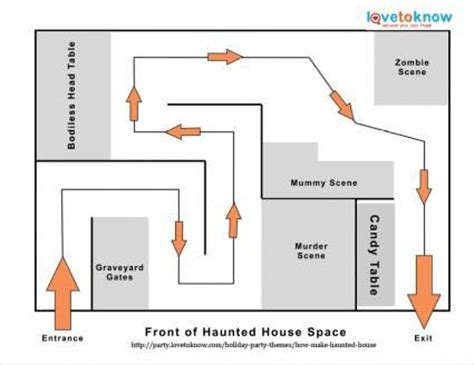 haunted house floor plan 213 best images about garage haunt ideas on pinterest