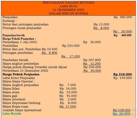 penyusunan laporan keuangan perusahaan dagang