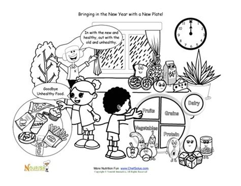 usda myplate coloring sheet coloring pages
