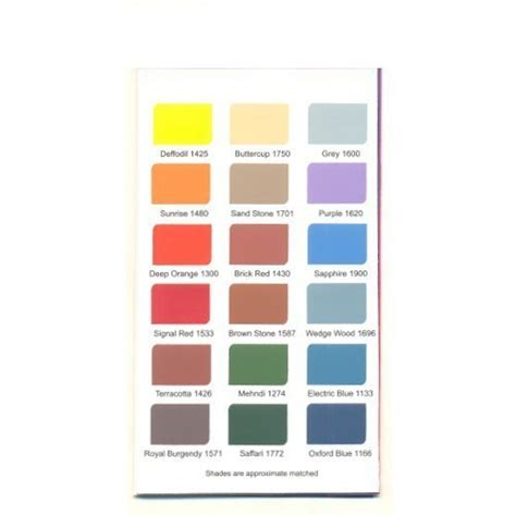 acrylic distemper shade cards paints wall putty varnishes patni printers p ltd in