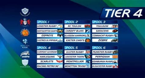 Calendrier H Cup 2014 Tirage Poules H Cup 2013 2014 5 Juin 2013