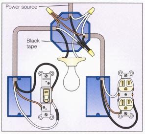 How To Wire A Light Switch by Install Light Switcheshometips All About Wiring Diagram