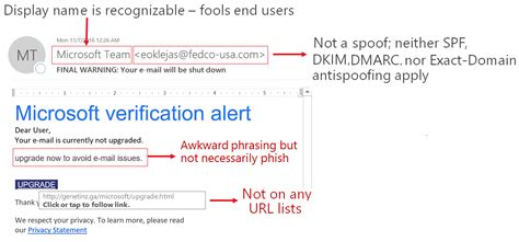email authentication    great  stopping