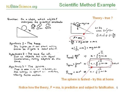 exle of scientific scientific method exle