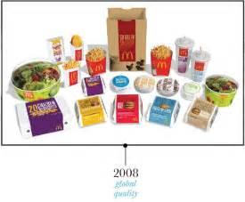 Donald Macdonald Fast Food Restaurants Strategic Brand Management Brand