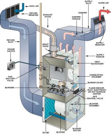 mechanical comfort systems houston air conditioning service