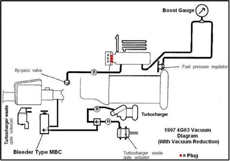wiring diagram 4g63t rvr the best wiring diagram 2017