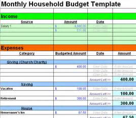 free home budget template free sle budget spreadsheet leave debt