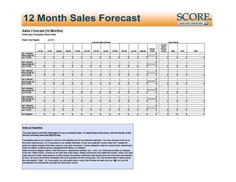 annual sales forecast template 39 sales forecast templates spreadsheets template archive
