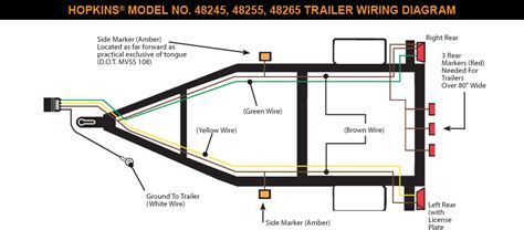 7 blade wiring diagram for trailer get free image about