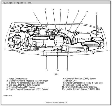 hyundai 3 8 engine diagram free wiring diagram