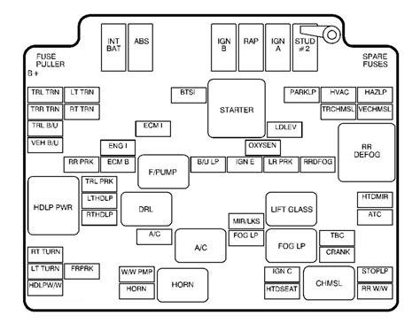 2001 Honda Passport Fuse Box Diagram Wiring Library