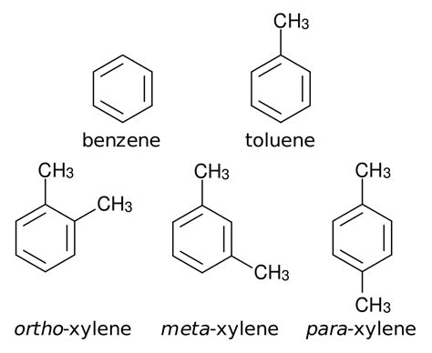 filebenzene toluene  ortho meta   xylenesvg