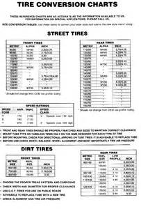 Car Tire To Motorcycle Conversion Dan S Motorcycle Tire Conversion Charts