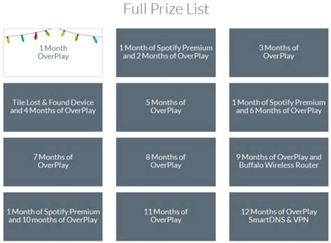 12 Days Of Giveaways Prize List - 12 days of overplay giveaway vpn service providers