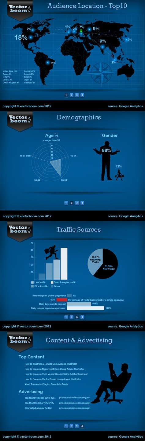 website graphics tutorial how to create a promotional website infographic in adobe
