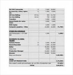 sample film budget 8 documents in pdf