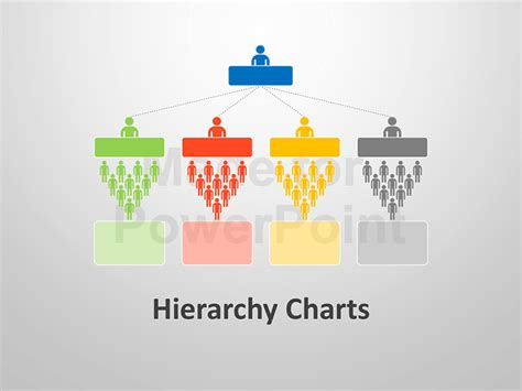 template hierarchy in hierarchy chart editable powerpoint template