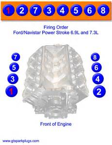 Ford 289 Firing Order What Is The Firing Order For A 4 3 Liter V6 Chevy Engine