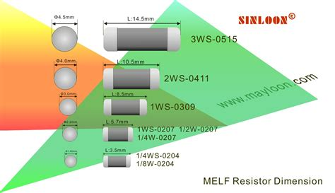 melf resistor sizes melf metal glaze resistor mmg 玻璃釉晶圓電阻