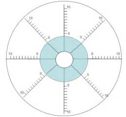 Wheel Of Template by Columbus Coaching Wheel Of