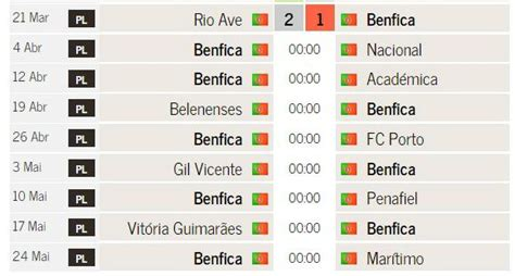 Calendario Benfica Calend 225 O Que Falta A Benfica E Fc Porto Maisfutebol